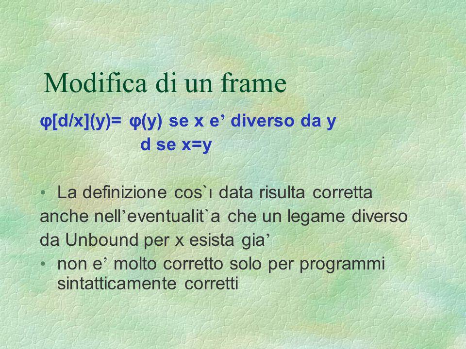 Modifica di un frame φ[d/x](y)= φ(y) se x e' diverso da y d se x=y
